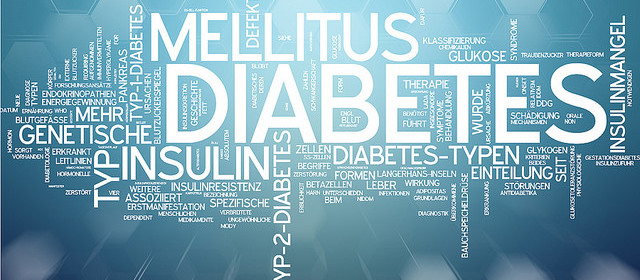 Wörter Wolke zu Diabetes Melitus